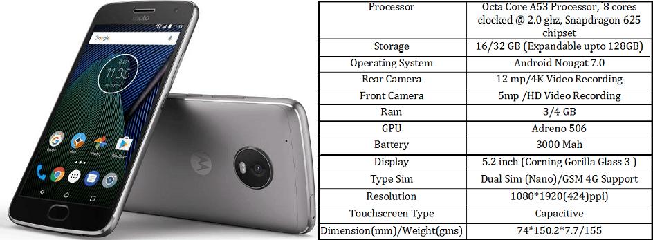Moto G5 Plus, Lenovo Moto G5 Plus