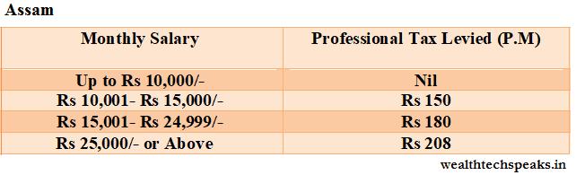 Assam Professional Tax