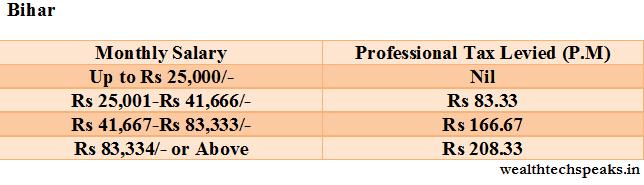 Bihar Professional Tax