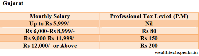 Gujarat Professional Tax