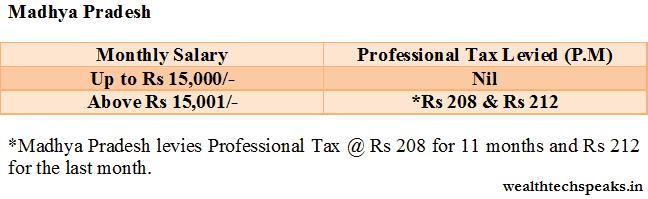Madhya Pradesh Professional Tax