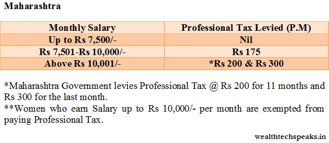 Maharashtra Professional Ta