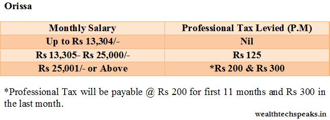 Orissa Professional Tax