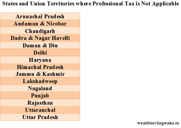 Professional Tax Non Applicable States