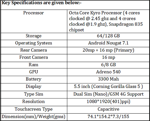 One Plus 5 Specifications