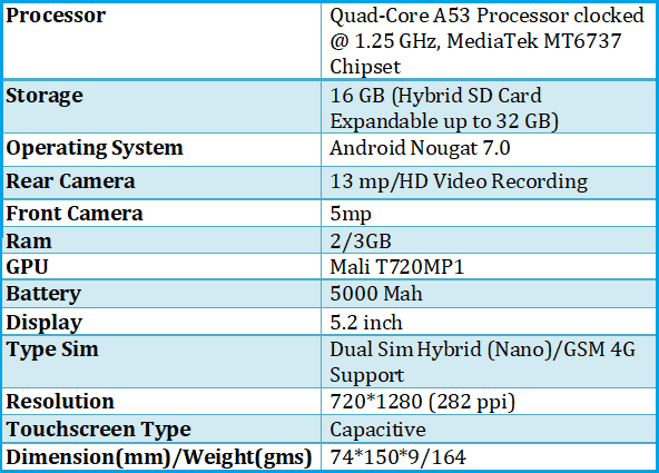 Turbo 5 Specifications