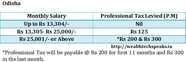 Odisha Professional Tax