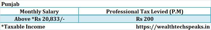 Punjab Professional Tax 2018-19