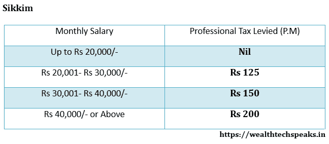 Sikkim Professional Tax