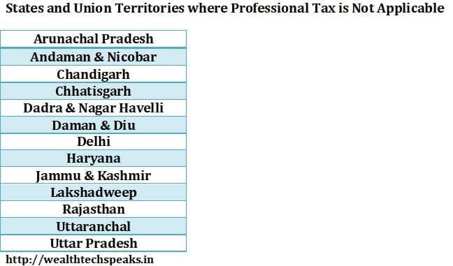 States where Professional Tax Is Not Applicable 2018-19
