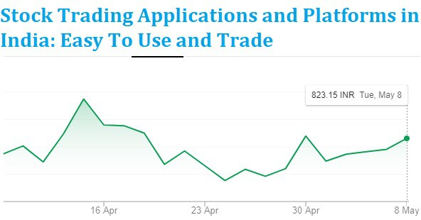 Stock Trading Apps and Platforms in India